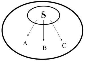 Esquema 1 - Significante/Sujeitos Interior